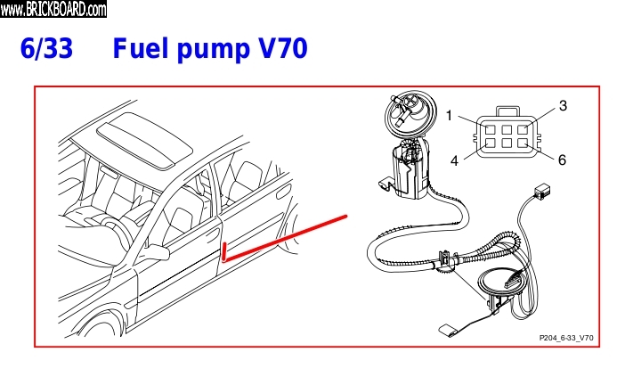 Volvo  -- V70 fuel pump
