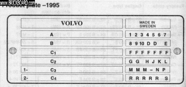 Volvo 900 -- Product plate