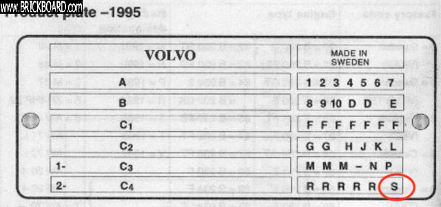 Volvo 900 -- Product plate 2